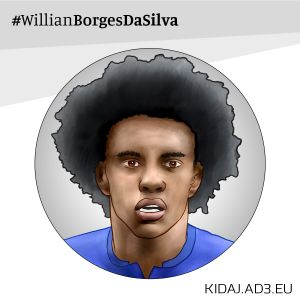 Willian Borges DaSilva